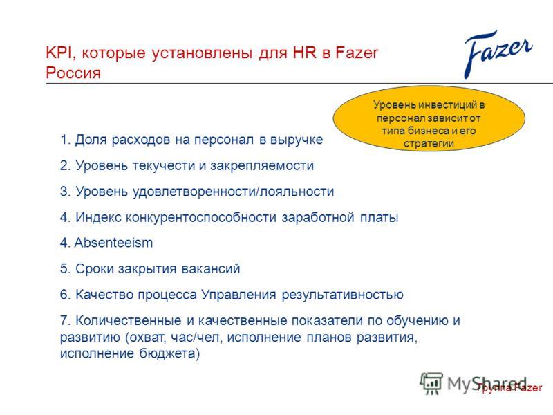 KPI, которые установлены для HR в Fazer Россия Группа Fazer 1. Доля расходов на персонал в выручке 2. Уровень текучести и закрепляемости 3. Уровень удовлетворенности/лояльности 4. Индекс конкурентоспособности заработной платы 4. Absenteeism 5. Сроки