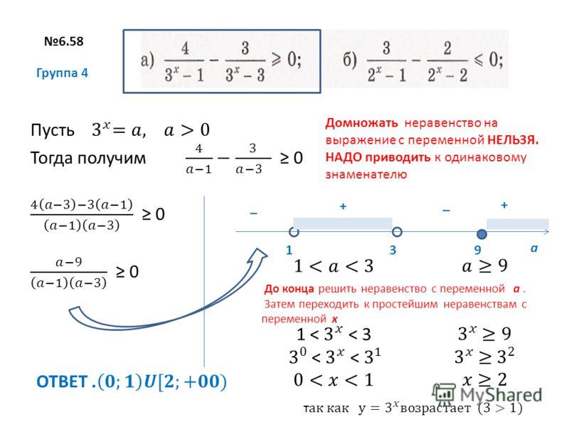 6.58 1 39 + + _ _ Группа 4 a Домножать неравенство на выражение с переменной НЕЛЬЗЯ. НАДО приводить к одинаковому знаменателю До конца решить неравенство с переменной а. Затем переходить к простейшим неравенствам с переменной х
