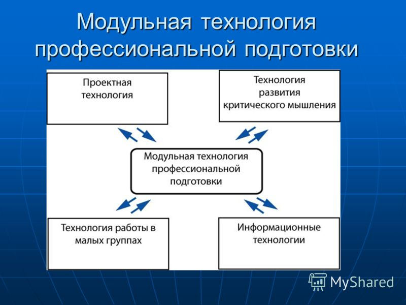 Система модульной профессиональной подготовки