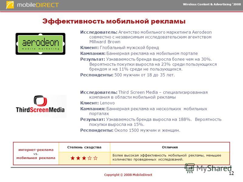 Wireless Content & Advertising 2008 Copyright © 2008 MobileDirect 12 Эффективность мобильной рекламы Исследователь: Агентство мобильного маркетинга Aerodeon совместно с независимым исследовательским агентством Millward Brown Клиент: Глобальный мужско