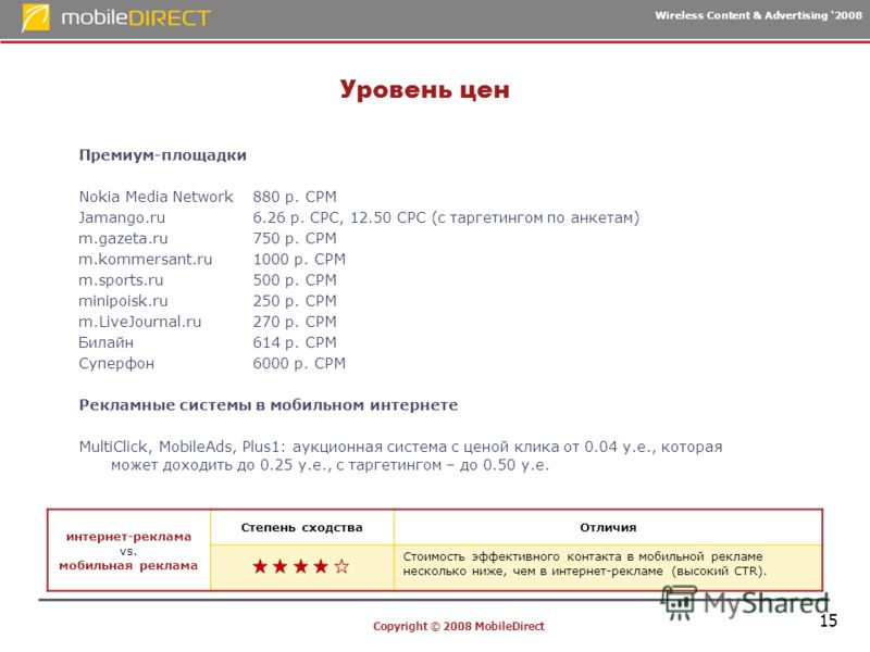 Wireless Content & Advertising 2008 Copyright © 2008 MobileDirect 15 Уровень цен Премиум-площадки Nokia Media Network880 р. CPM Jamango.ru6.26 р. CPC, 12.50 CPC (с таргетингом по анкетам) m.gazeta.ru750 р. CPM m.kommersant.ru1000 р. CPM m.sports.ru50