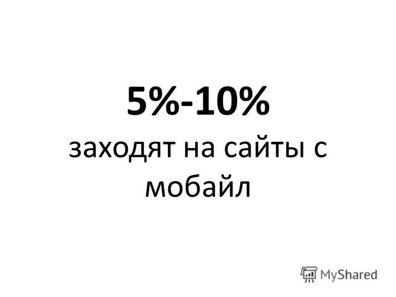 5%-10% заходят на сайты с мобайл