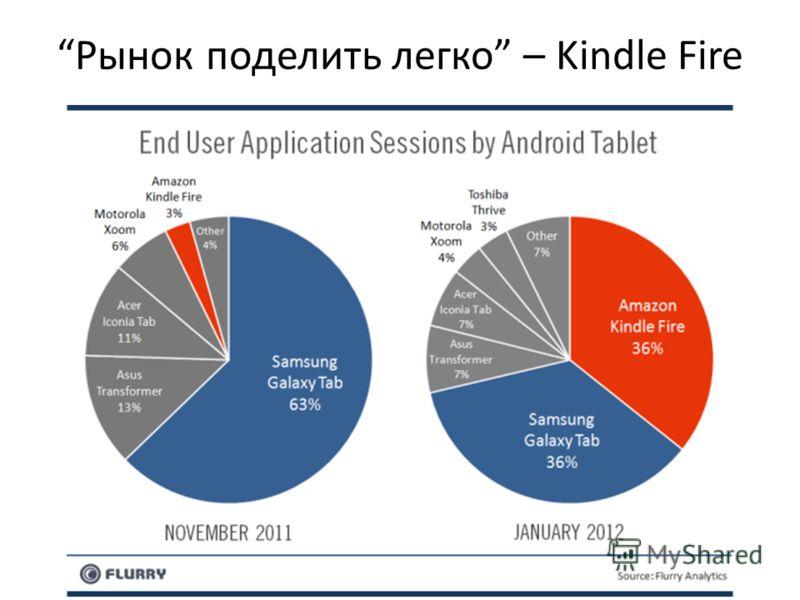 Рынок поделить легко – Kindle Fire