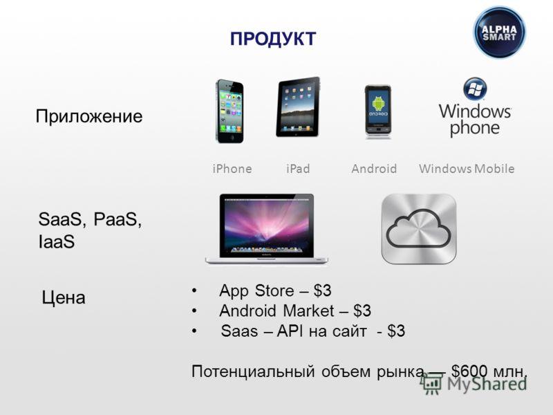 App Store – $3 Android Market – $3 Saas – API на сайт - $3 Потенциальный объем рынка $600 млн. ПРОДУКТ Приложение iPhone iPad Android Windows Mobile Цена SaaS, PaaS, IaaS