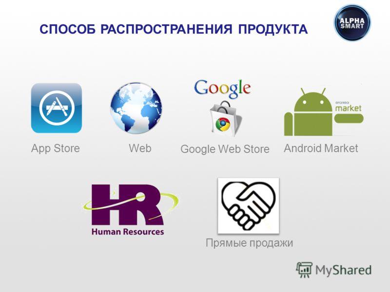 СПОСОБ РАСПРОСТРАНЕНИЯ ПРОДУКТА App StoreAndroid MarketWeb Google Web Store Прямые продажи
