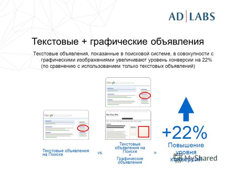 Текстовые + графические объявления Текстовые объявления, показанные в поисковой системе, в совокупности с графическими изображениями увеличивают уровень конверсии на 22% (по сравнению с использованием только текстовых объявлений)