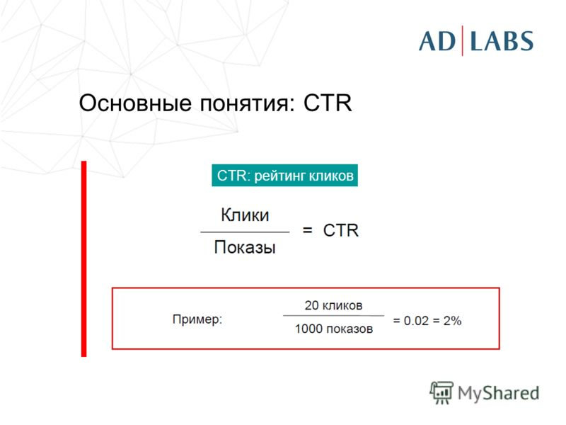 Основные понятия: CTR CTR: рейтинг кликов