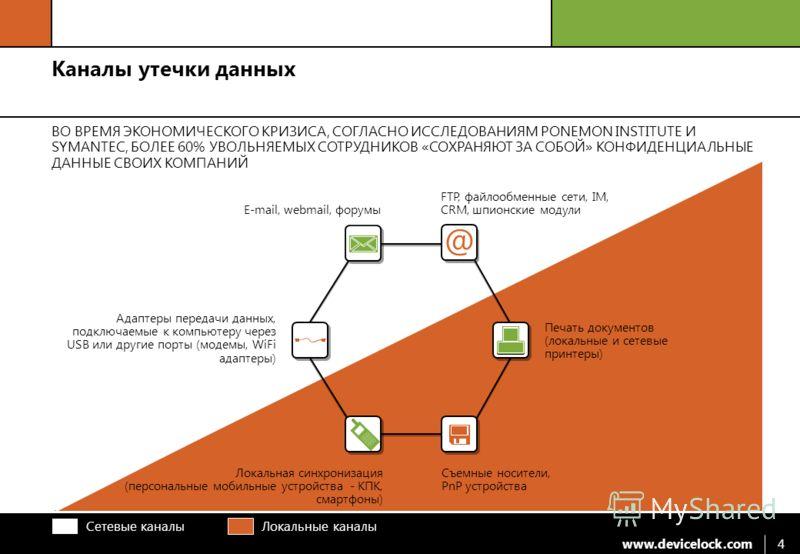 www.devicelock.com 4 Каналы утечки данных @ FTP, файлообменные сети, IM, CRM, шпионские модули E-mail, webmail, форумы Адаптеры передачи данных, подключаемые к компьютеру через USB или другие порты (модемы, WiFi адаптеры) Печать документов (локальные