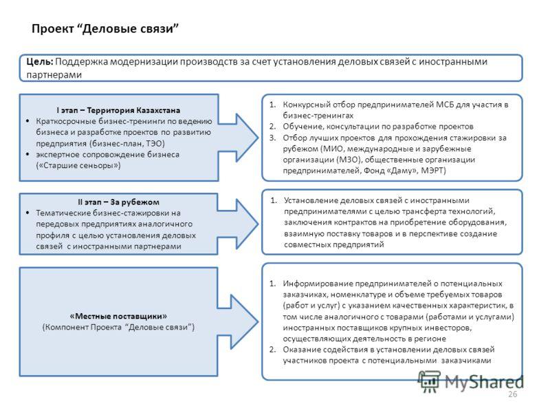 I этап – Территория Казахстана Краткосрочные бизнес-тренинги по ведению бизнеса и разработке проектов по развитию предприятия (бизнес-план, ТЭО) экспертное сопровождение бизнеса («Старшие сеньоры») II этап – За рубежом Тематические бизнес-стажировки