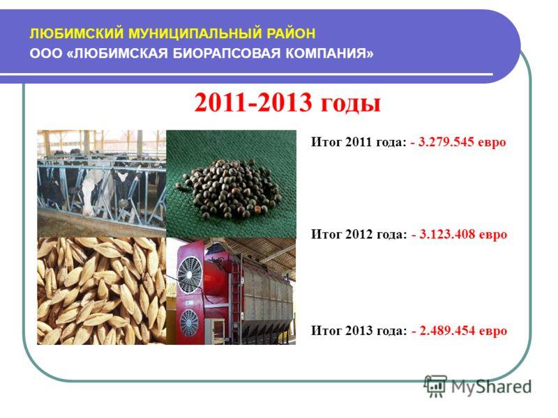 ЛЮБИМСКИЙ МУНИЦИПАЛЬНЫЙ РАЙОН ООО «ЛЮБИМСКАЯ БИОРАПСОВАЯ КОМПАНИЯ» 2011-2013 годы Итог 2011 года: - 3.279.545 евро Итог 2012 года: - 3.123.408 евро Итог 2013 года: - 2.489.454 евро