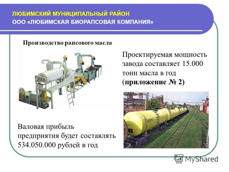ЛЮБИМСКИЙ МУНИЦИПАЛЬНЫЙ РАЙОН ООО «ЛЮБИМСКАЯ БИОРАПСОВАЯ КОМПАНИЯ» Производство рапсового масла Проектируемая мощность завода составляет 15.000 тонн масла в год (приложение 2) Валовая прибыль предприятия будет составлять 534.050.000 рублей в год