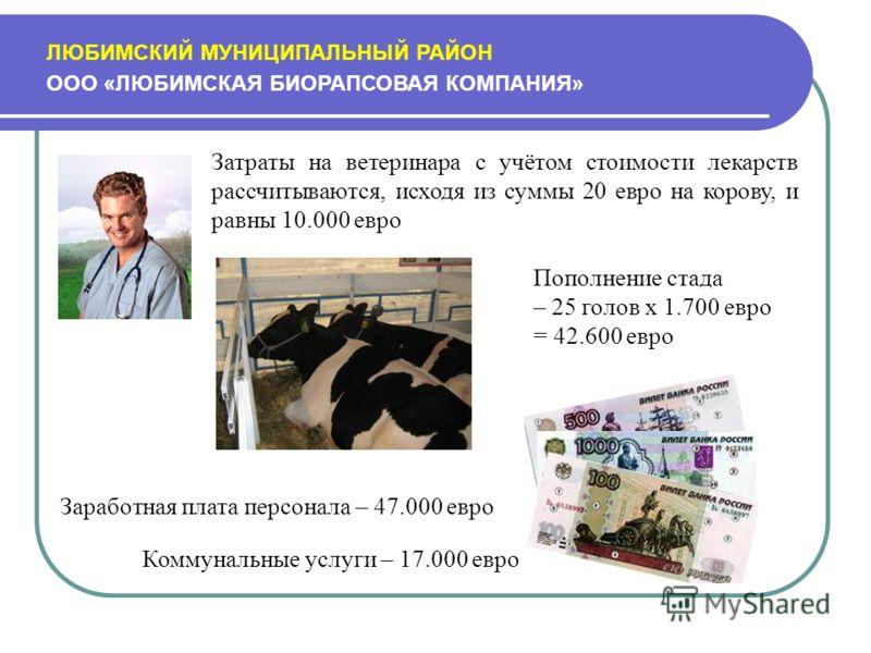 ЛЮБИМСКИЙ МУНИЦИПАЛЬНЫЙ РАЙОН ООО «ЛЮБИМСКАЯ БИОРАПСОВАЯ КОМПАНИЯ» Затраты на ветеринара с учётом стоимости лекарств рассчитываются, исходя из суммы 20 евро на корову, и равны 10.000 евро Пополнение стада – 25 голов х 1.700 евро = 42.600 евро Заработ