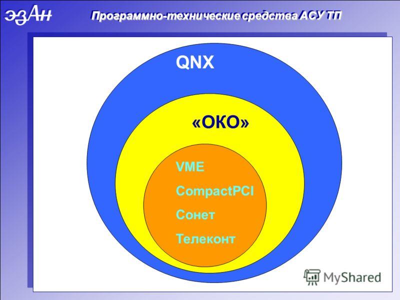Программно-технические средства АСУ ТП QNX «ОКО» VME CompactPCI Сонет Телеконт