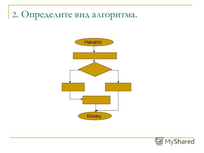 2. Определите вид алгоритма. Начало Конец