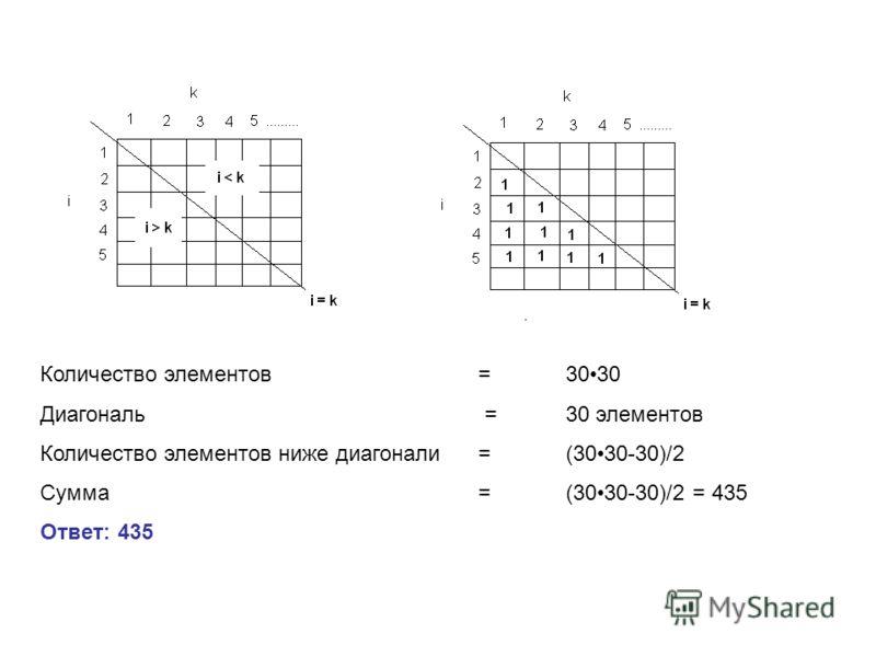 Количество элементов = 3030 Диагональ = 30 элементов Количество элементов ниже диагонали = (3030-30)/2 Сумма = (3030-30)/2 = 435 Ответ: 435