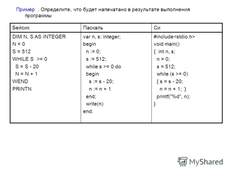 Пример. Определите, что будет напечатано в результате выполнения программы БейсикПаскальСи DIM N, S AS INTEGER N = 0 S = 512 WHILE S >= 0 S = S - 20 N = N + 1 WEND PRINTN var n, s: integer; begin n := 0; s := 512; while s >= 0 do begin s := s - 20; n