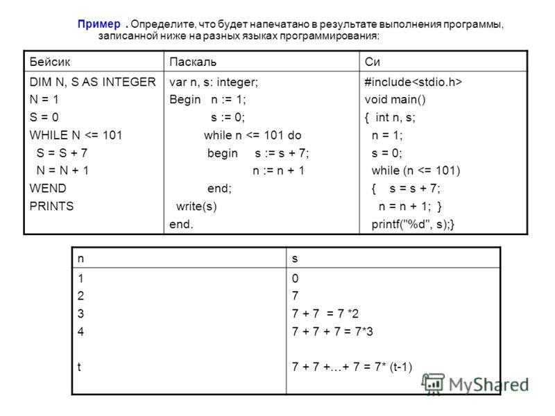 Пример. Определите, что будет напечатано в результате выполнения программы, записанной ниже на разных языках программирования: БейсикПаскальСи DIM N, S AS INTEGER N = 1 S = 0 WHILE N
