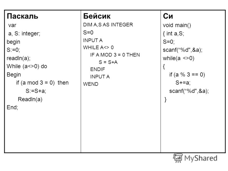 Паскаль var a, S: integer; begin S:=0; readln(a); While (a0) do Begin if (a mod 3 = 0) then S:=S+a; Readln(a) End; Бейсик DIM A,S AS INTEGER S=0 INPUT A WHILE A 0 IF A MOD 3 = 0 THEN S = S+A ENDIF INPUT A WEND Си void main() { int a,S; S=0; scanf(%d