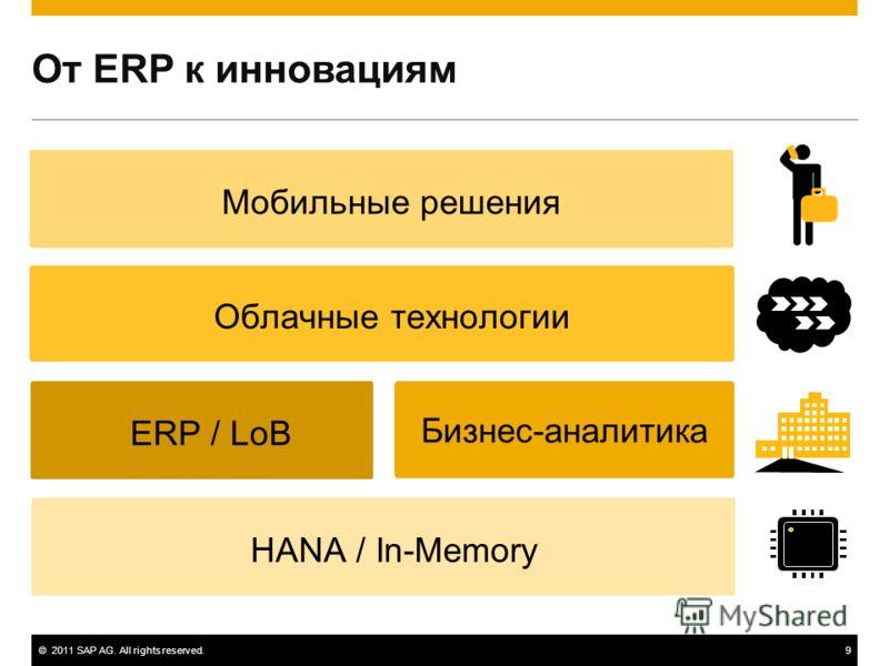 ©2011 SAP AG. All rights reserved.9 От ERP к инновациям ERP / LoB Бизнес-аналитика Мобильные решения HANA / In-Memory Облачные технологии