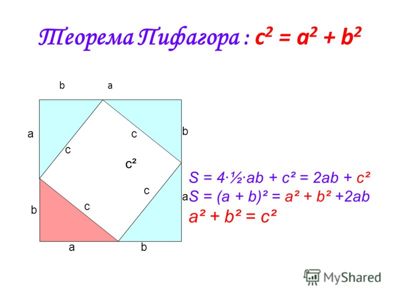 Смотри! a b b a b bb b b a aa c c c c c a² b² c²