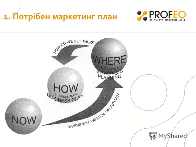 1. Потрібен маркетинг план