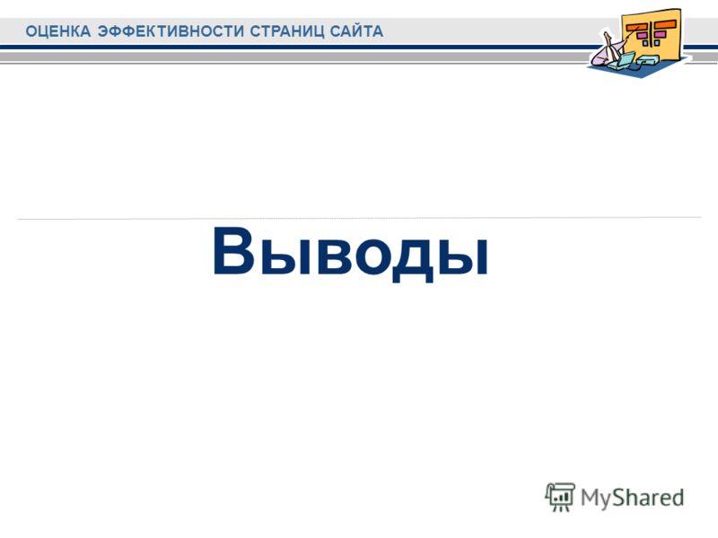 ОЦЕНКА ЭФФЕКТИВНОСТИ СТРАНИЦ САЙТА Выводы