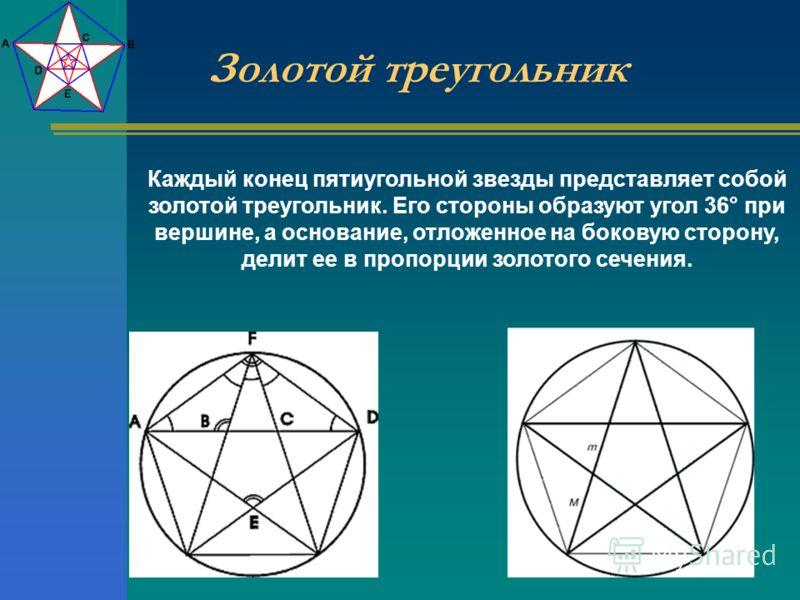 Золотой треугольник Каждый конец пятиугольной звезды представляет собой золотой треугольник. Его стороны образуют угол 36° при вершине, а основание, отложенное на боковую сторону, делит ее в пропорции золотого сечения.