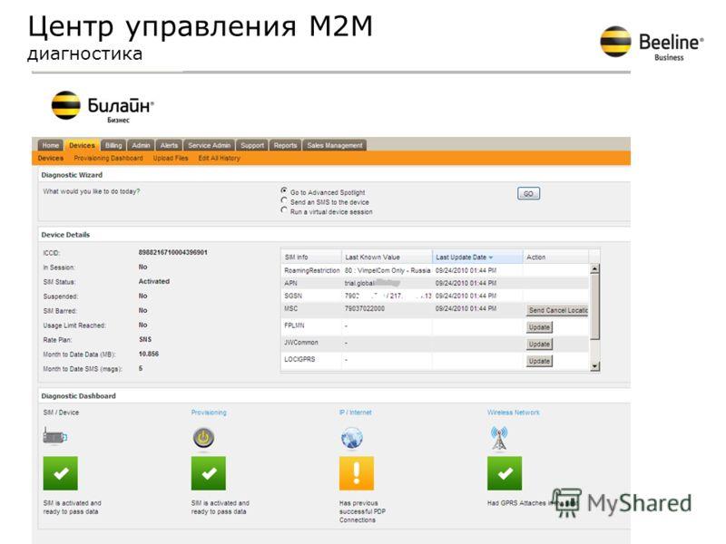 Центр управления М2М диагностика