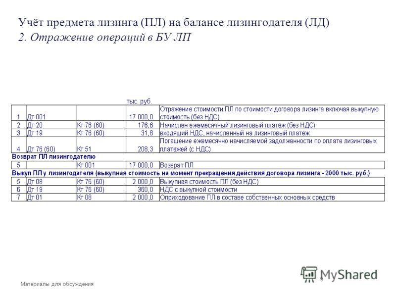Материалы для обсуждения Учёт предмета лизинга (ПЛ) на балансе лизингодателя (ЛД) 2. Отражение операций в БУ ЛП 9