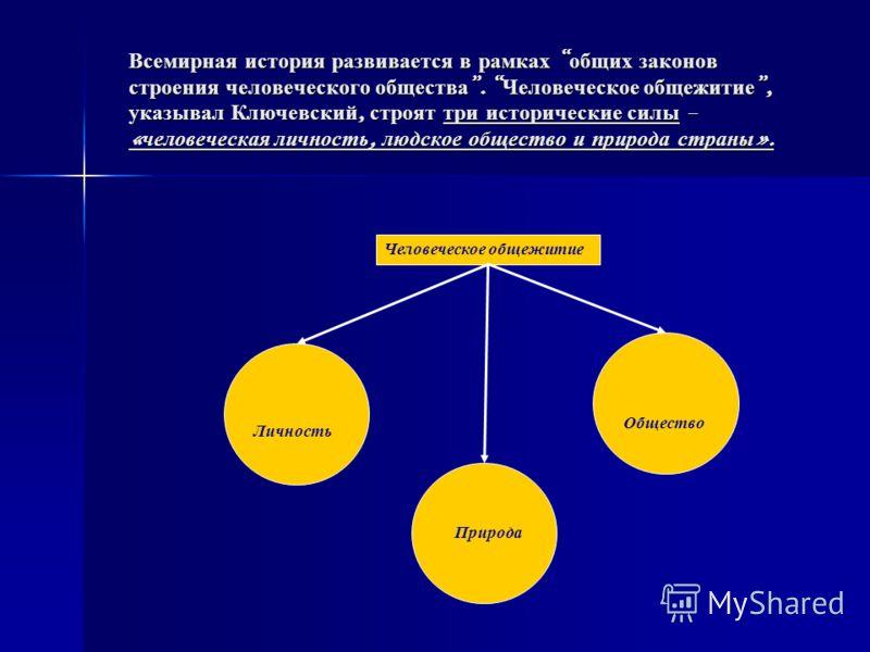 Личность общество в русской истории