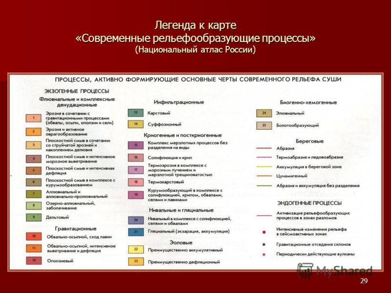 29 Легенда к карте «Современные рельефообразующие процессы» (Национальный атлас России)