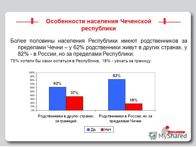 7 Особенности населения Чеченской республики Более половины населения Республики имеют родственников за пределами Чечни – у 62% родственники живут в других странах, у 82% - в России, но за пределами Республики. 75% хотели бы сами остаться в Республик
