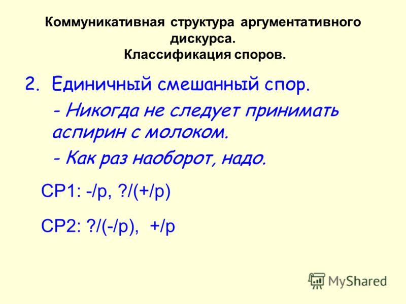 Коммуникативная структура аргументативного дискурса. Классификация споров. 2.Единичный смешанный спор. - Никогда не следует принимать аспирин с молоком. - Как раз наоборот, надо. СР1: -/p, СР2: ?/(-/p), ?/(+/p) +/p