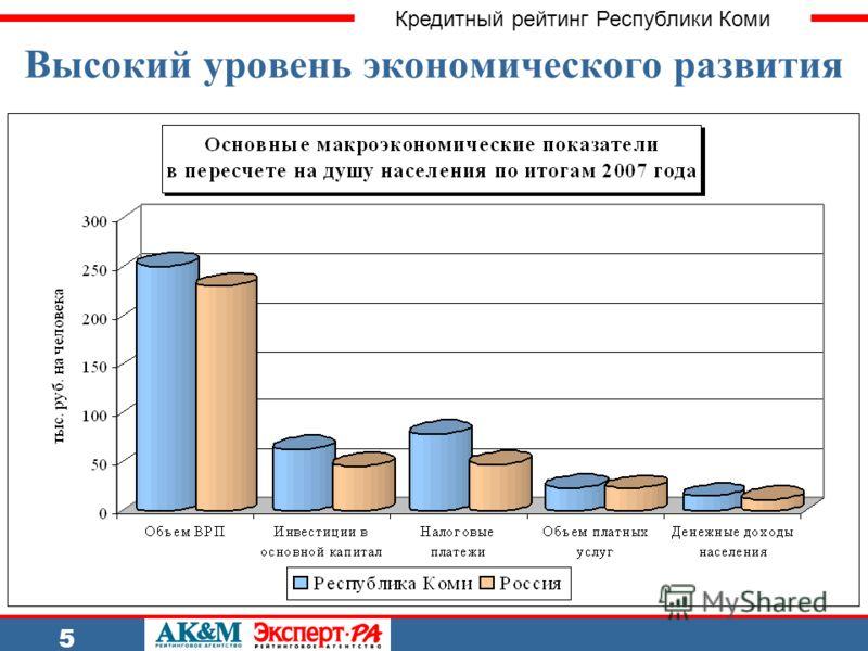 Кредитный рейтинг Республики Коми 5 Высокий уровень экономического развития