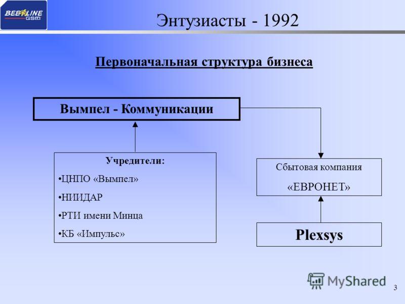 3 Учредители: ЦНПО «Вымпел» НИИДАР РТИ имени Минца КБ «Импульс» Вымпел - Коммуникации Сбытовая компания «ЕВРОНЕТ» Plexsys Первоначальная структура бизнеса Энтузиасты - 1992