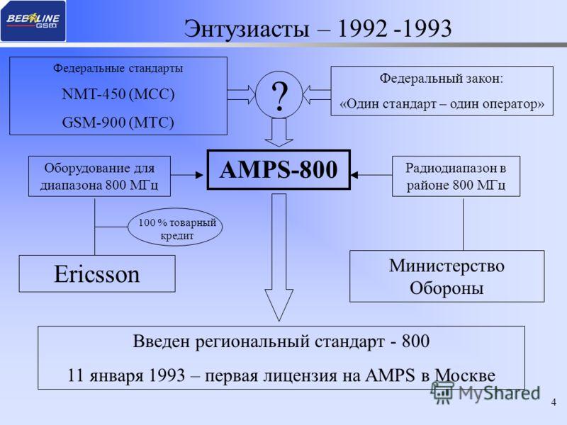 4 Энтузиасты – 1992 -1993 Федеральные стандарты NMT-450 (МСС) GSM-900 (МТС) Федеральный закон: «Один стандарт – один оператор» ? AMPS-800 Министерство Обороны Радиодиапазон в районе 800 МГц Введен региональный стандарт - 800 11 января 1993 – первая л