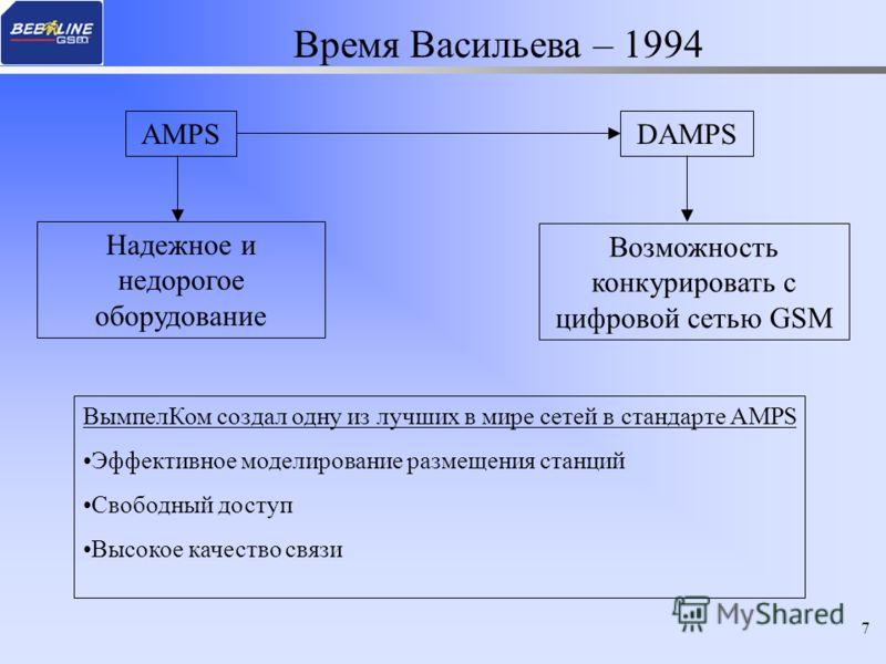 7 AMPSDAMPS Надежное и недорогое оборудование Возможность конкурировать с цифровой сетью GSM ВымпелКом создал одну из лучших в мире сетей в стандарте AMPS Эффективное моделирование размещения станций Свободный доступ Высокое качество связи Время Васи