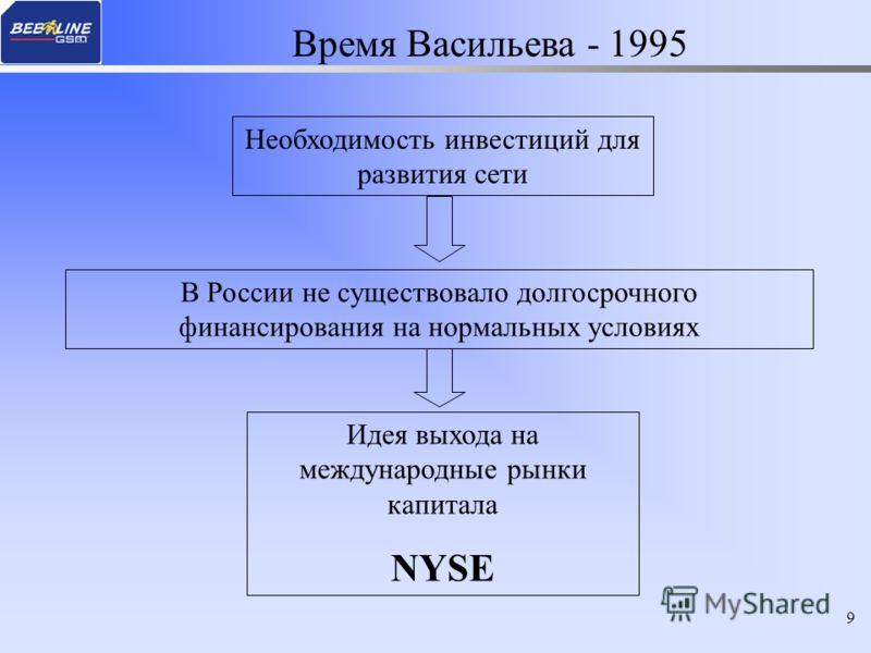 9 Время Васильева - 1995 Необходимость инвестиций для развития сети Идея выхода на международные рынки капитала NYSE В России не существовало долгосрочного финансирования на нормальных условиях