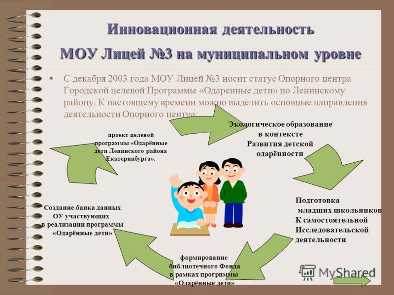 Инновационная деятельность МОУ Лицей 3 на муниципальном уровне С декабря 2003 года МОУ Лицей 3 носит статус Опорного центра Городской целевой Программы «Одаренные дети» по Ленинскому району. К настоящему времени можно выделить основные направления де