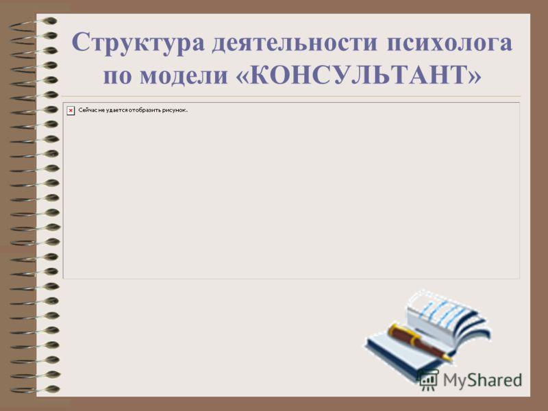 Структура деятельности психолога по модели «КОНСУЛЬТАНТ»