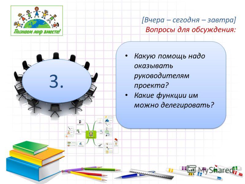 [Вчера – сегодня – завтра] Вопросы для обсуждения: Какую помощь надо оказывать руководителям проекта? Какие функции им можно делегировать? 3.