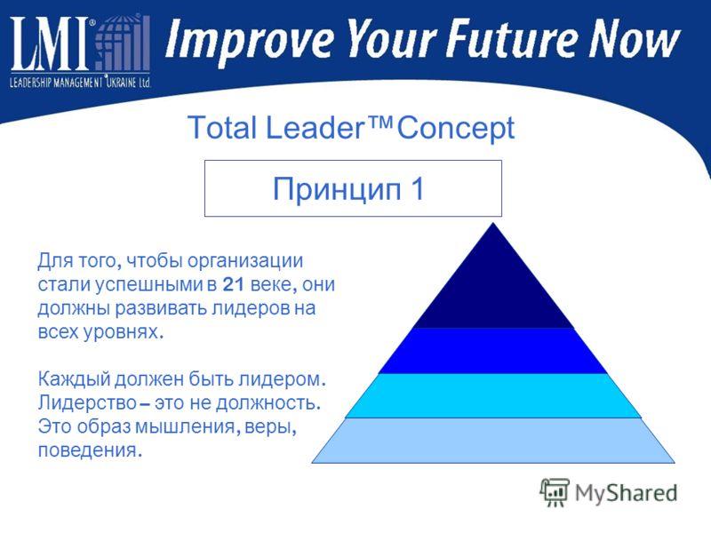 Для того, чтобы организации стали успешными в 21 веке, они должны развивать лидеров на всех уровнях. Каждый должен быть лидером. Лидерство – это не должность. Это образ мышления, веры, поведения. Total LeaderConcept Принцип 1