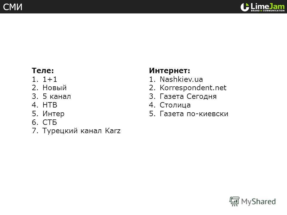 Теле: 1.1+1 2.Новый 3.5 канал 4.НТВ 5.Интер 6.СТБ 7.Турецкий канал Karz Интернет: 1.Nashkiev.ua 2.Korrespondent.net 3.Газета Сегодня 4.Столица 5.Газета по-киевски СМИ