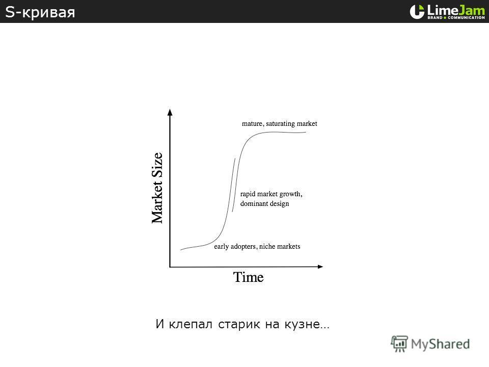 S-кривая ©Nikita Lukianets, LimeJam И клепал старик на кузне…