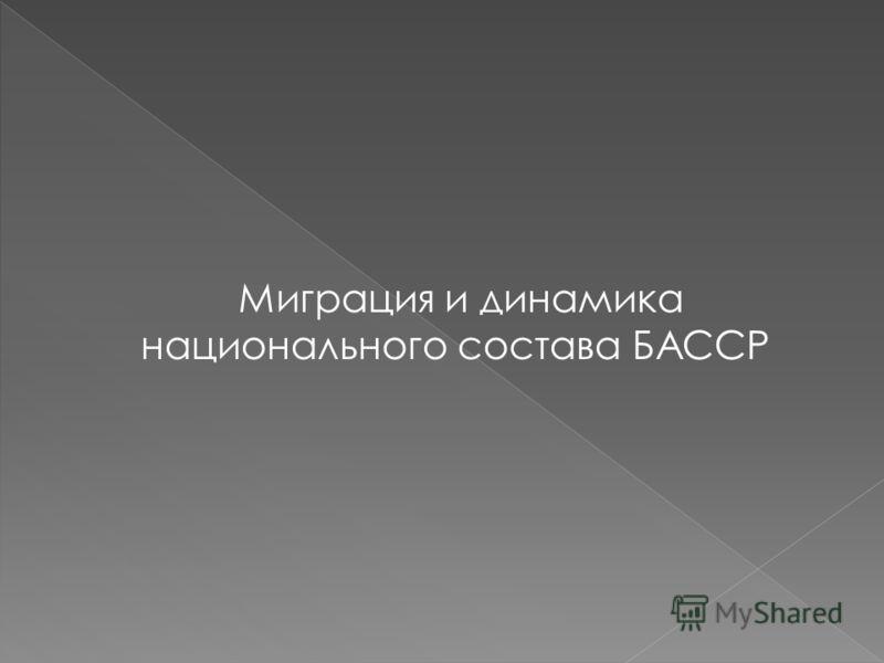 Миграция и динамика национального состава БАССР