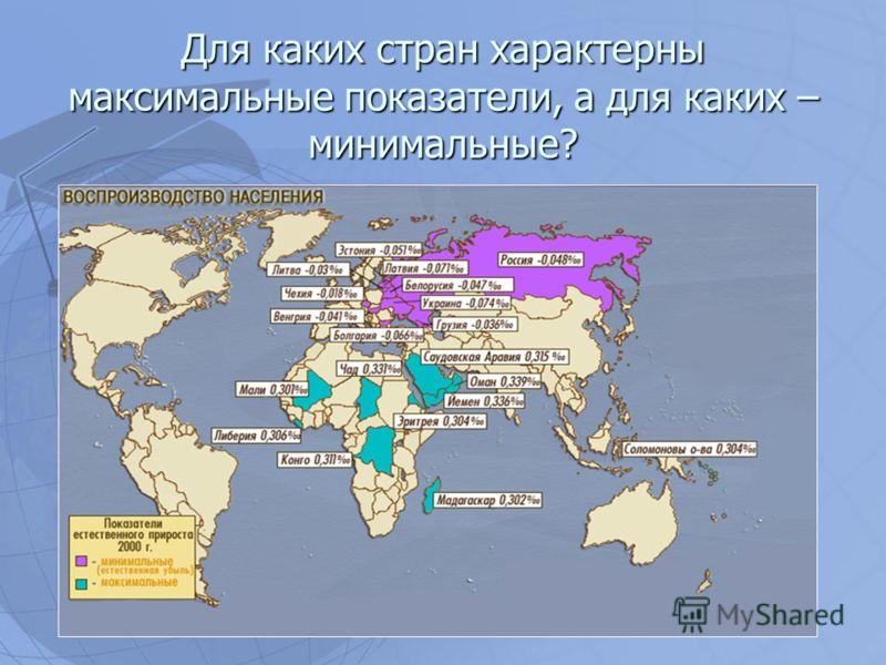 Для каких стран характерны максимальные показатели, а для каких – минимальные?