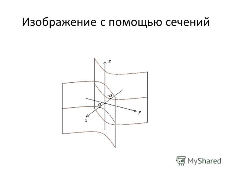 Изображение с помощью сечений