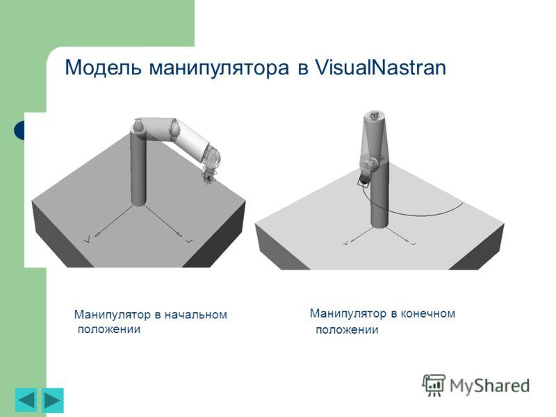 Модель манипулятора в VisualNastran Манипулятор в начальном положении Манипулятор в конечном положении