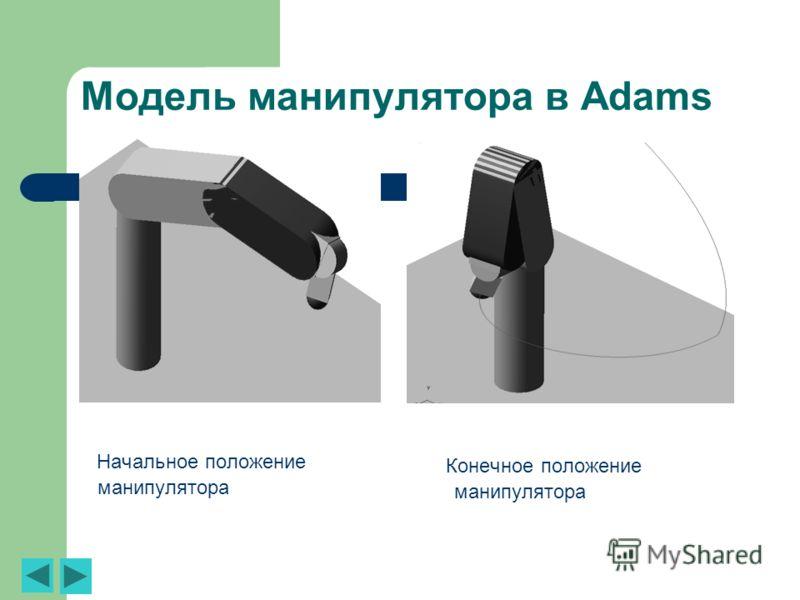 Модель манипулятора в Adams Начальное положение манипулятора Конечное положение манипулятора