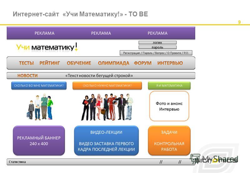 9 Интернет-сайт «Учи Математику!» - TO BE 9